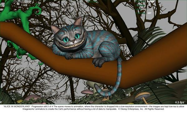 Alice Au Pays Des Merveilles Pixelcreation Fr Magazine Du